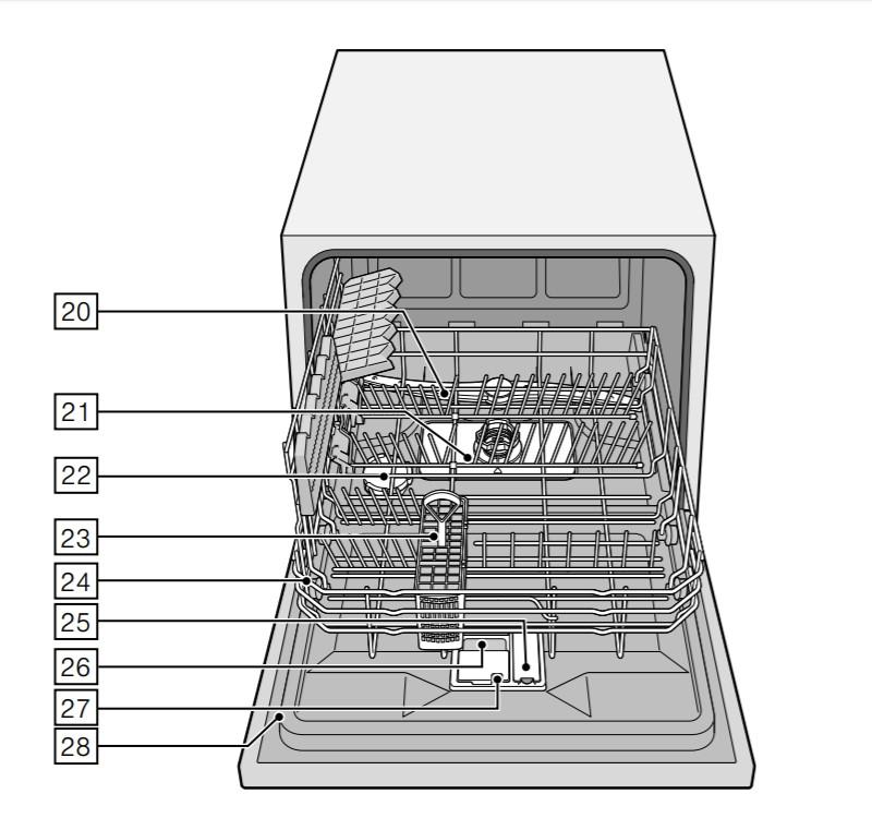 Bosch SKS62E22EU manual instrucciones